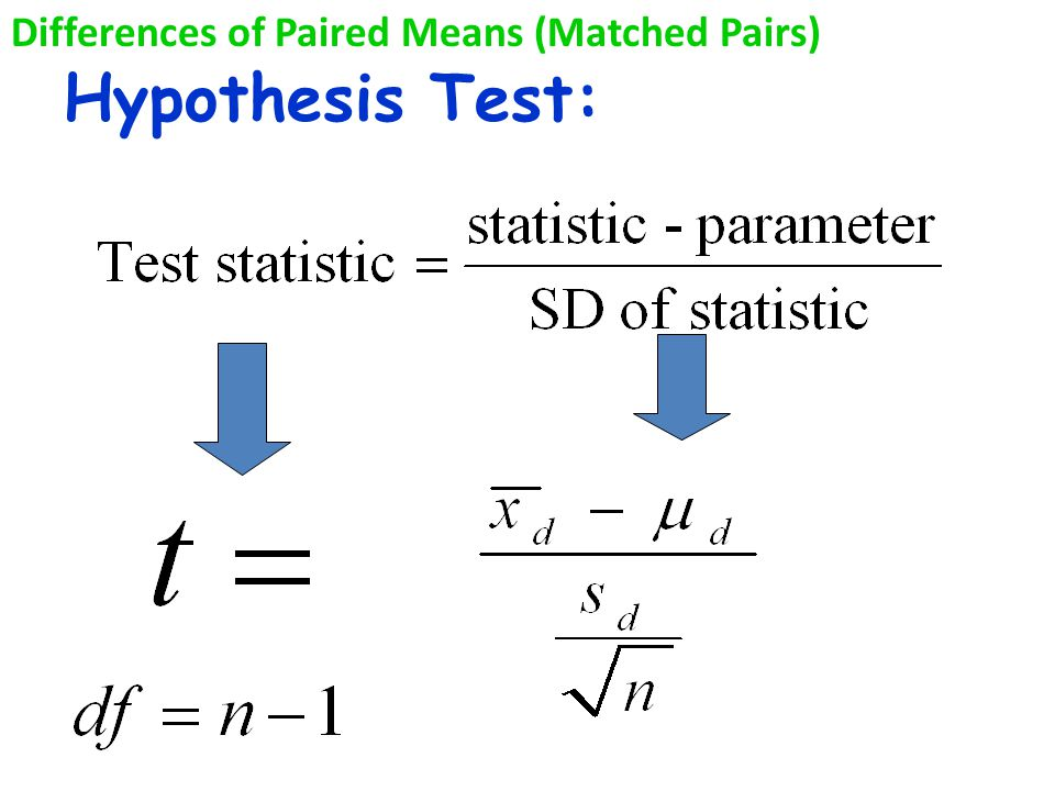 Differences of Paired Means (Matched Pairs)