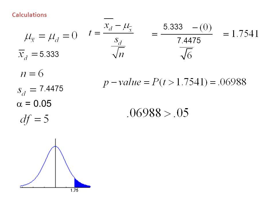 Calculations 5.333 7.4475 5.333 7.4475  = 0.05