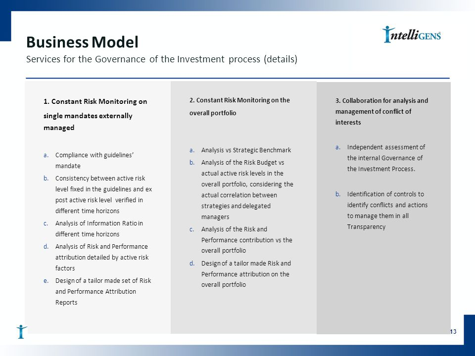 Business Model Services for the Governance of the Investment process (details)
