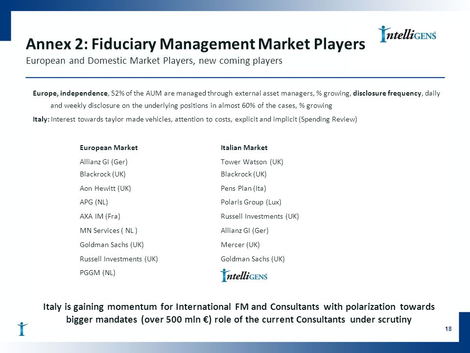Annex 2: Fiduciary Management Market Players European and Domestic Market Players, new coming players