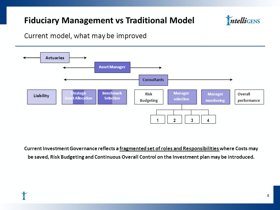 Fiduciary Management vs Traditional Model