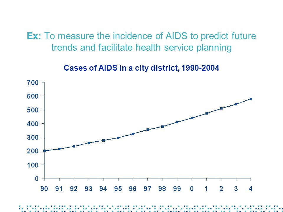 Ex: To measure the incidence of AIDS to predict future trends and facilitate health service planning