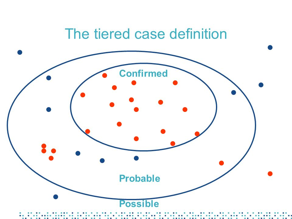 The tiered case definition