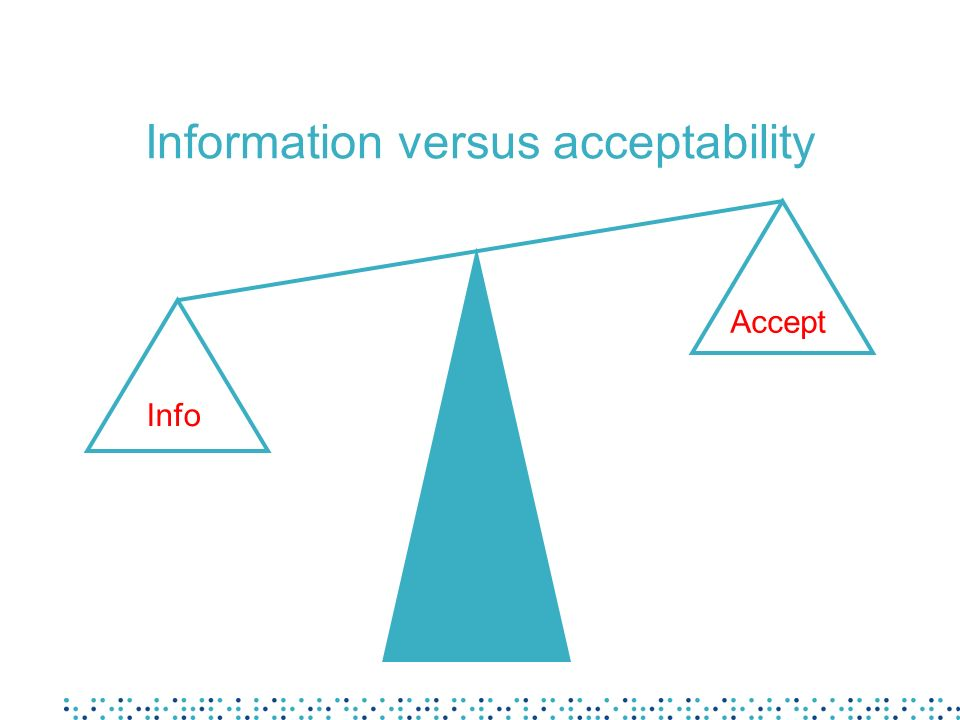 Information versus acceptability