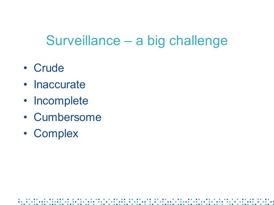 Surveillance – a big challenge