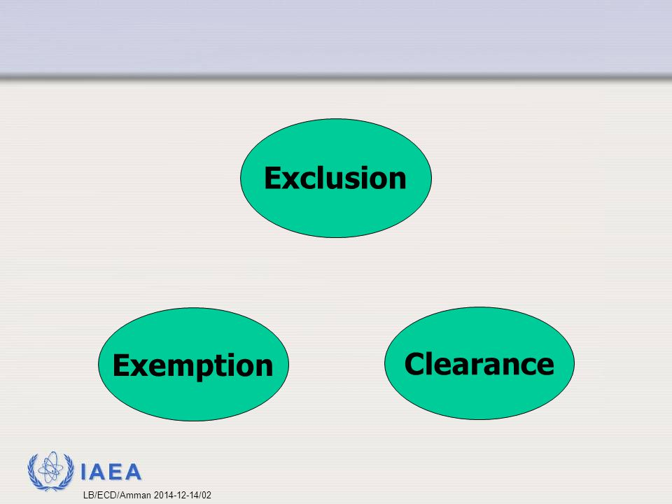 Exclusion Exemption Clearance LB/ECD/Amman 2014-12-14/02