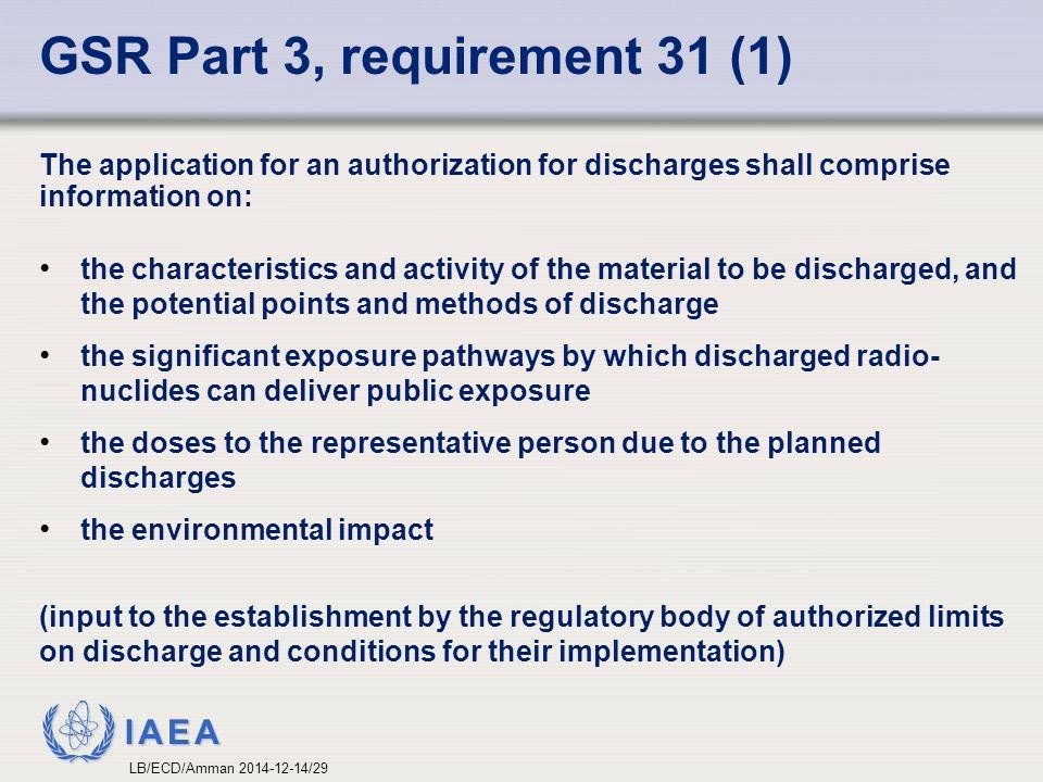 GSR Part 3, requirement 31 (1)