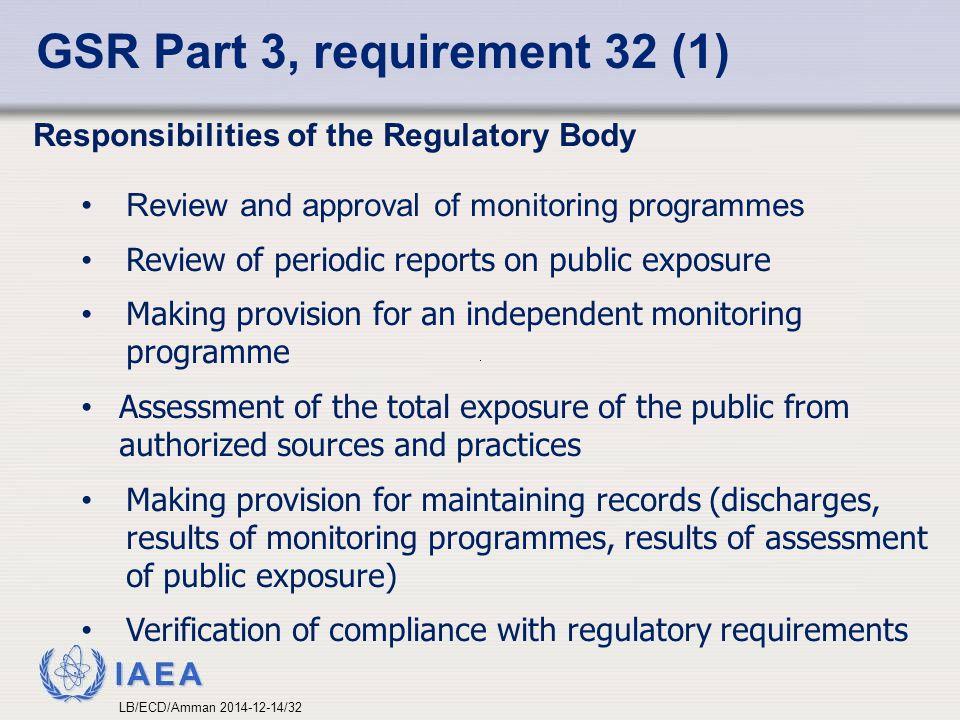 GSR Part 3, requirement 32 (1)