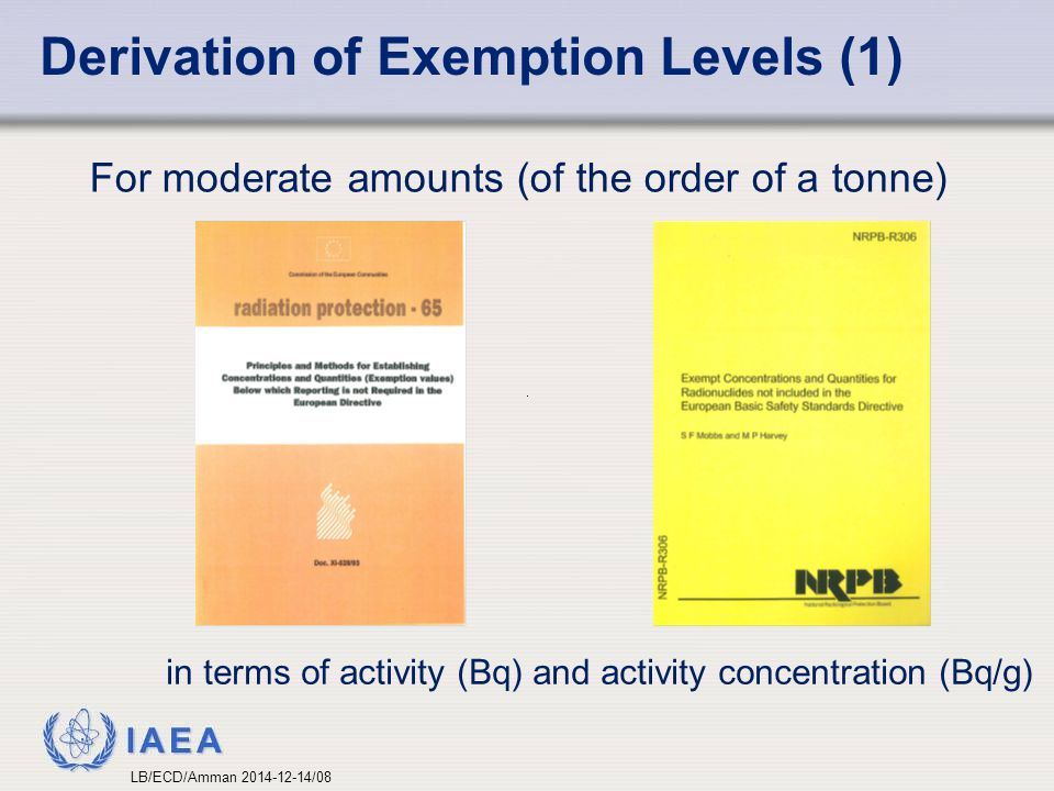 Derivation of Exemption Levels (1)