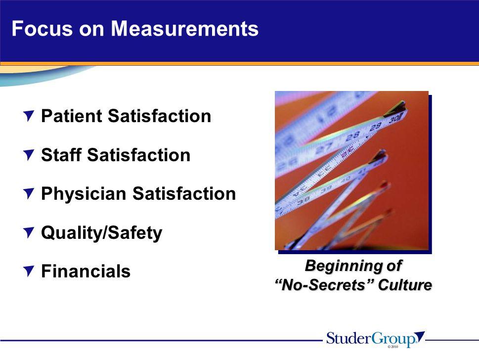 Focus on Measurements Patient Satisfaction Staff Satisfaction