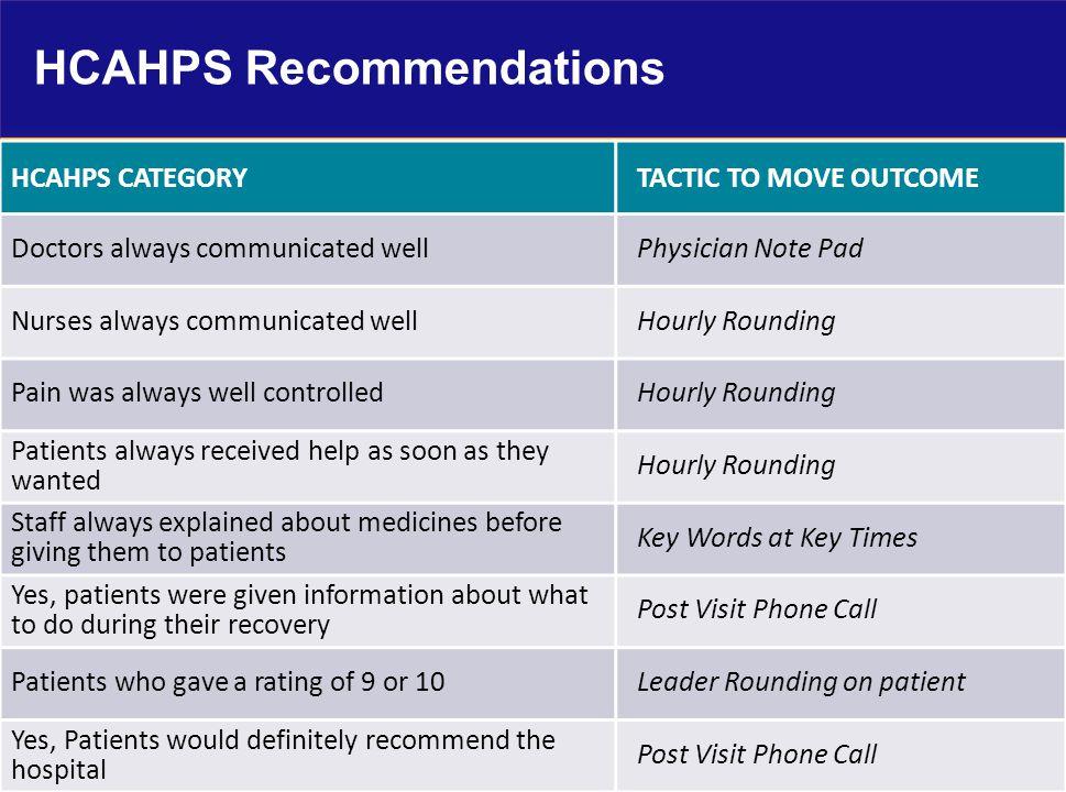 HCAHPS Recommendations