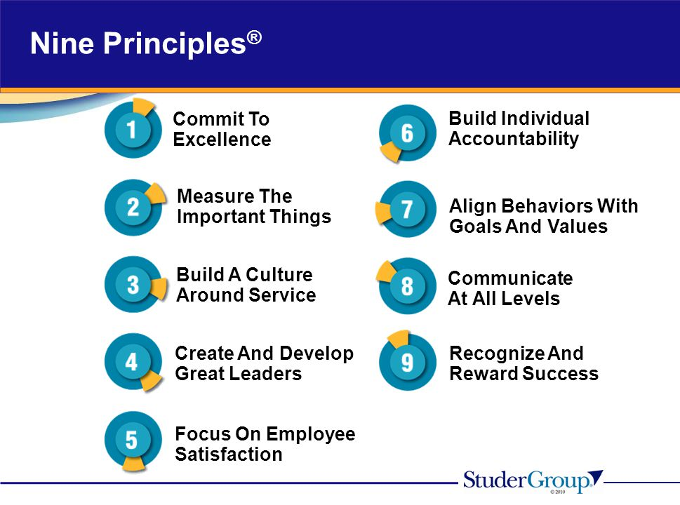 Nine Principles® Commit To Excellence Build Individual Accountability
