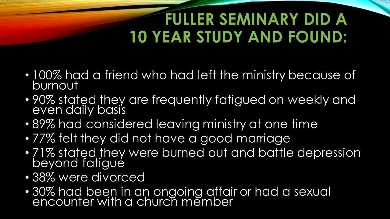 Fuller Seminary did a 10 year study and Found: