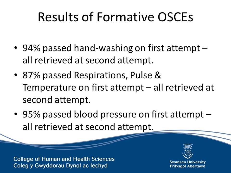 Results of Formative OSCEs