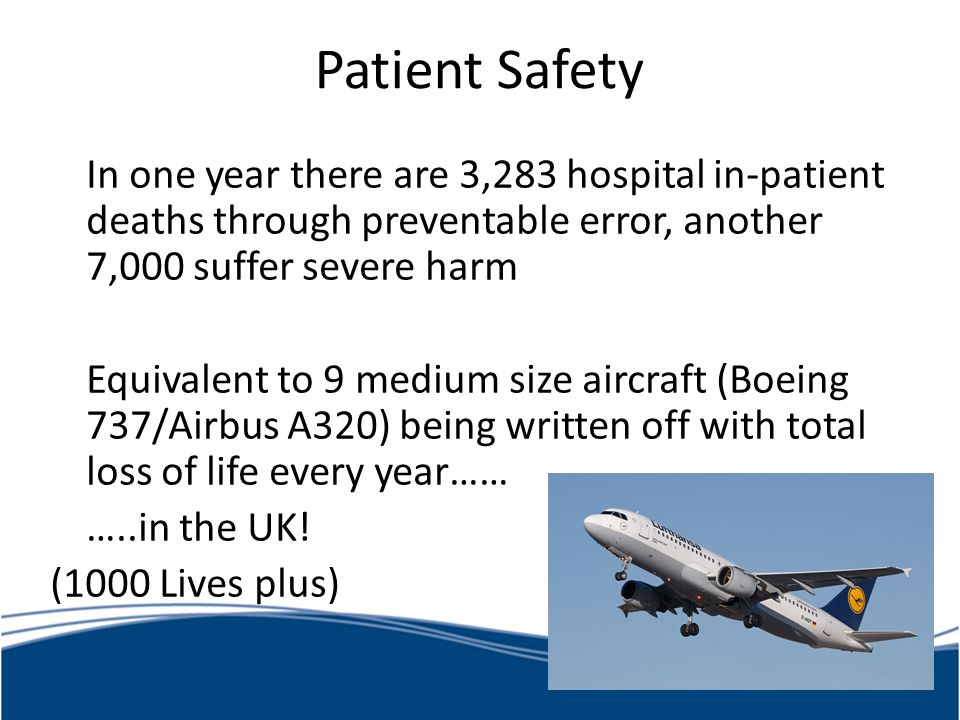 Patient Safety In one year there are 3,283 hospital in-patient deaths through preventable error, another 7,000 suffer severe harm.