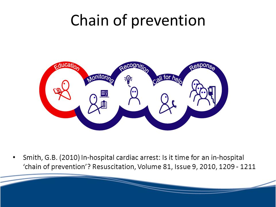 Chain of prevention