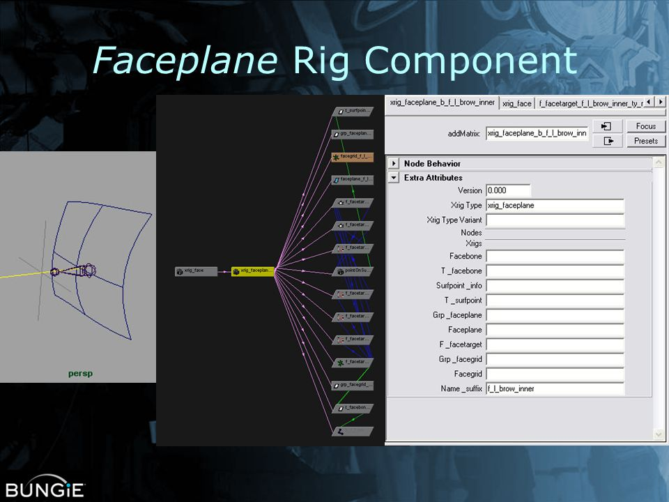 Faceplane Rig Component