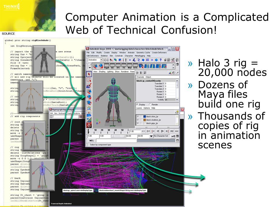 Computer Animation is a Complicated Web of Technical Confusion!