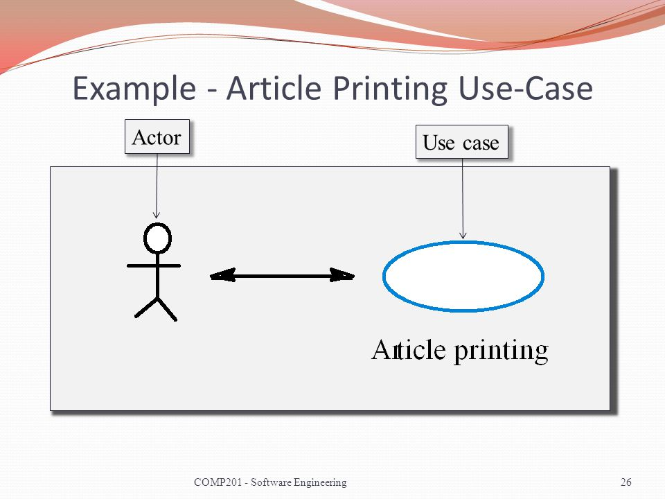 Example - Article Printing Use-Case