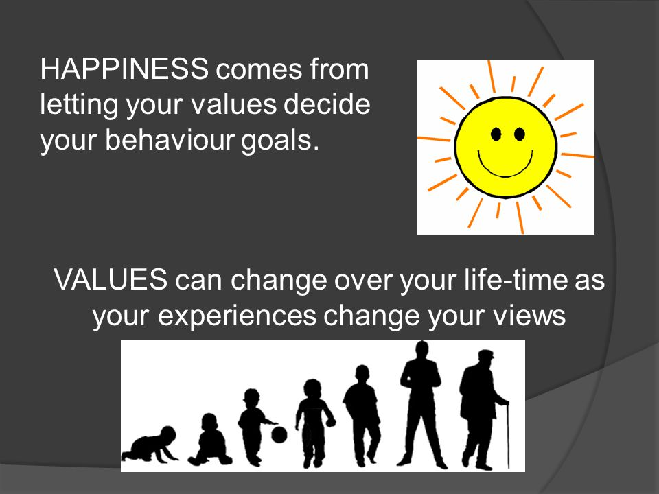 HAPPINESS comes from letting your values decide. your behaviour goals.