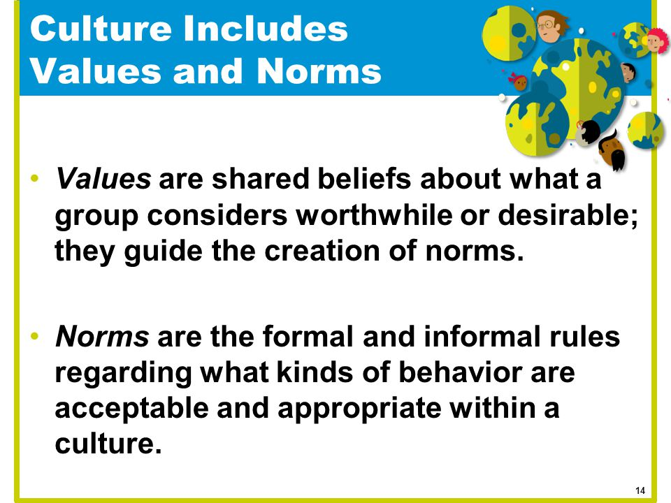 Culture Includes Values and Norms