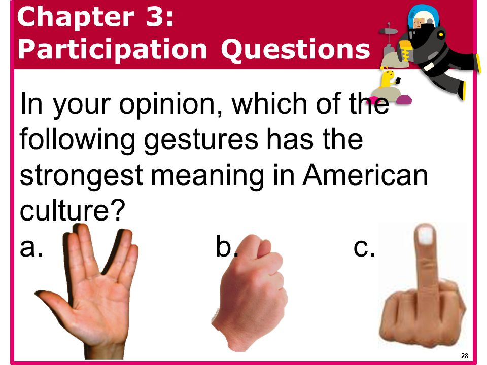 Chapter 3: Participation Questions