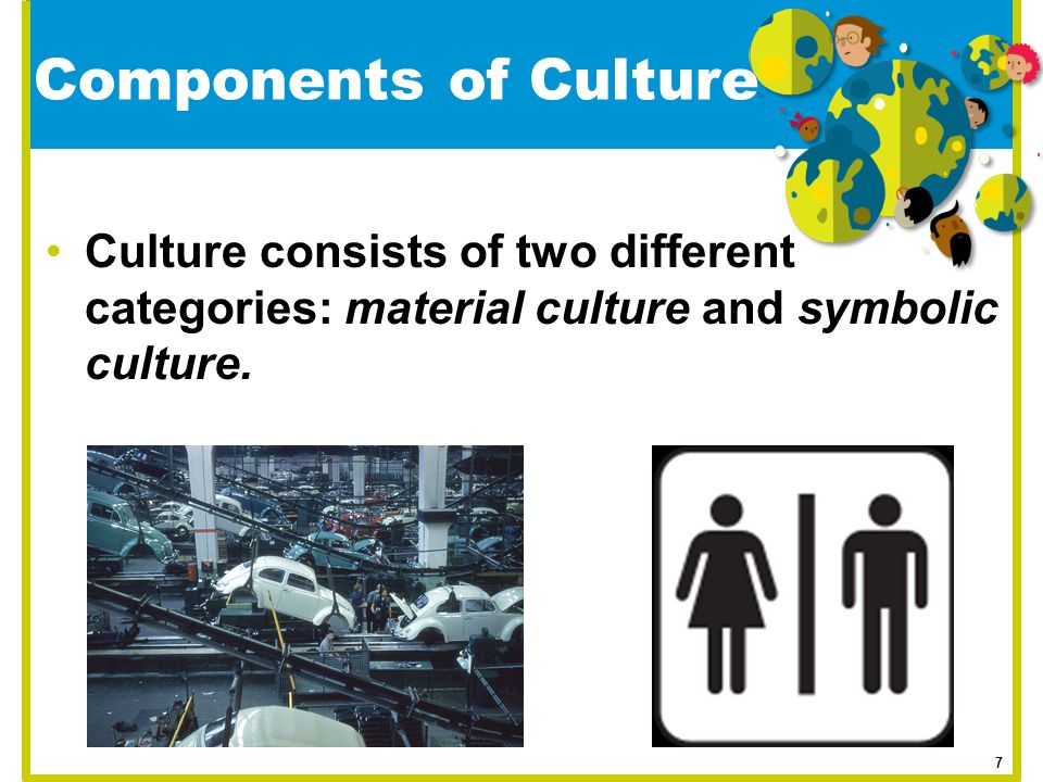 Components of Culture Culture consists of two different categories: material culture and symbolic culture.