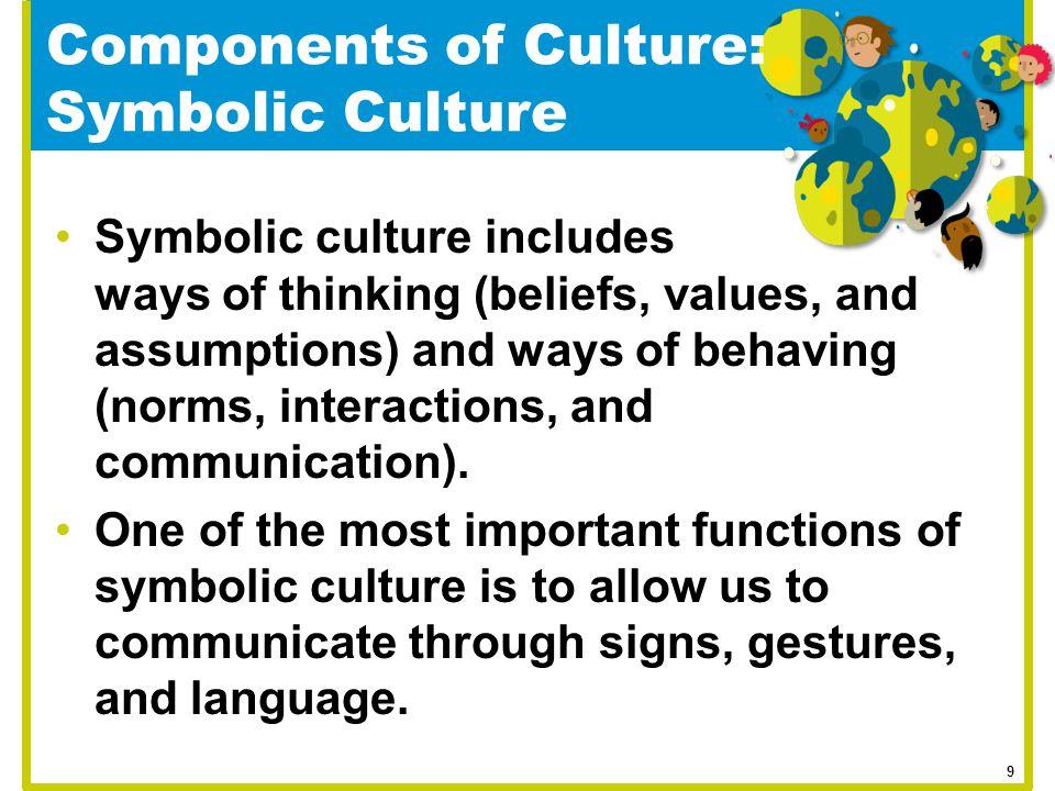 Components of Culture: Symbolic Culture
