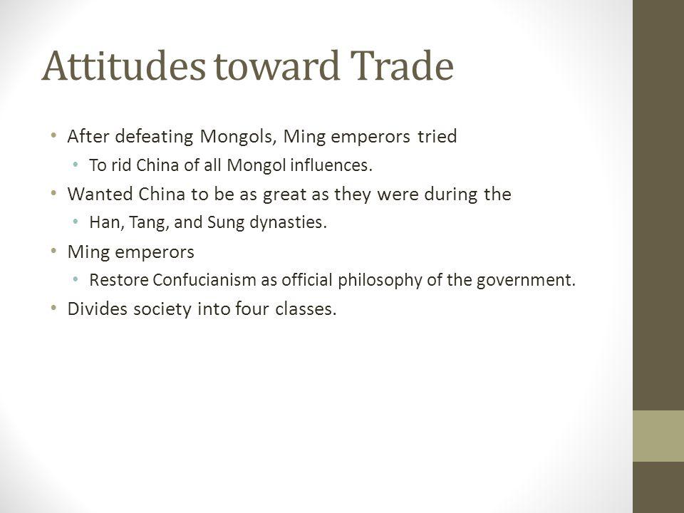 Attitudes toward Trade