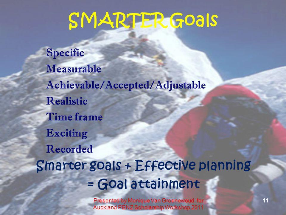 Smarter goals + Effective planning