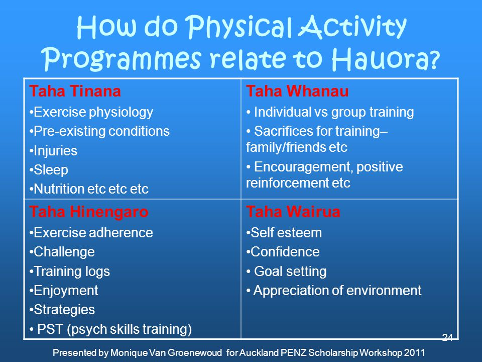 How do Physical Activity Programmes relate to Hauora
