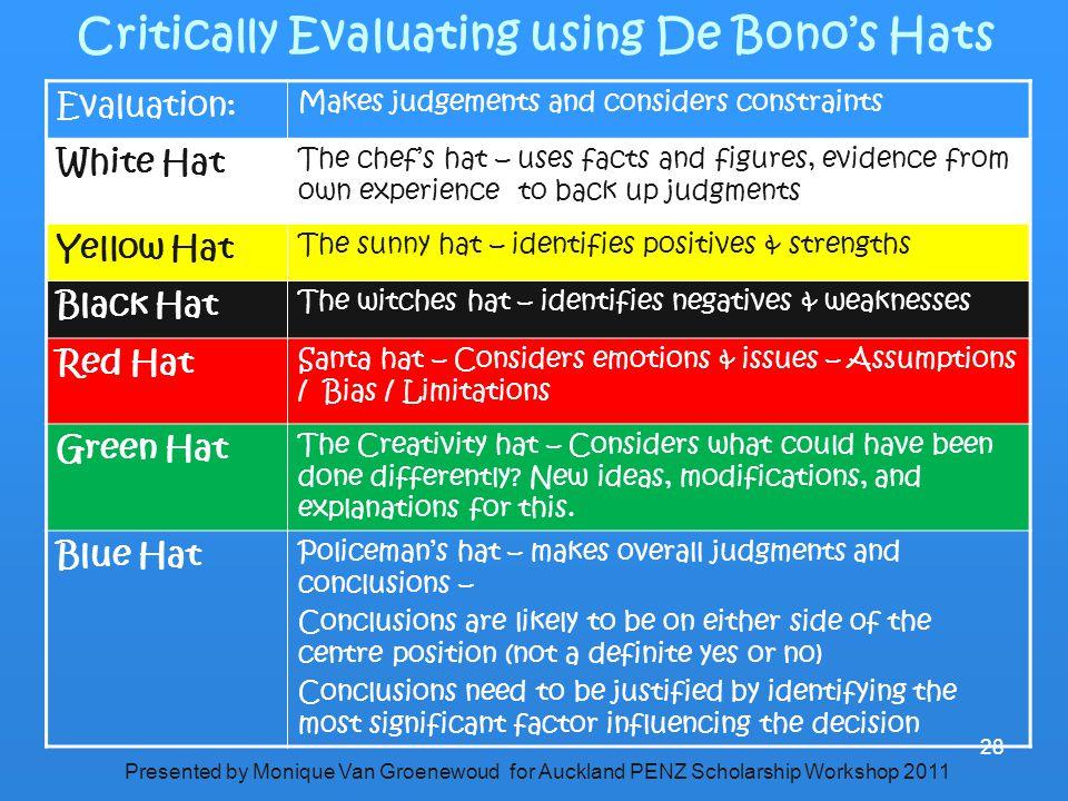 Critically Evaluating using De Bono's Hats
