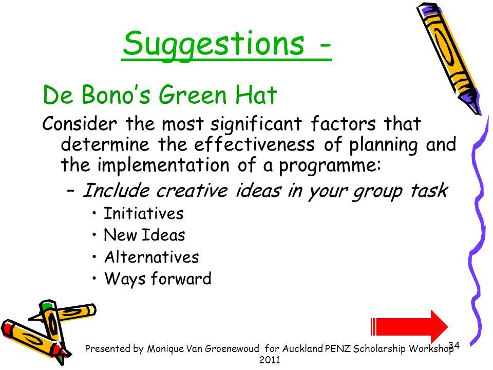 Suggestions - De Bono's Green Hat