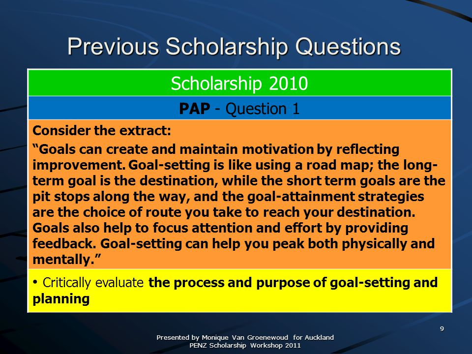 Previous Scholarship Questions
