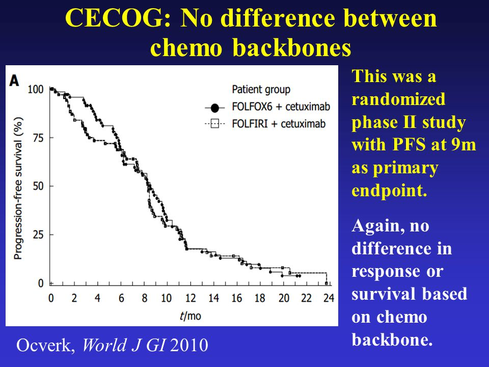 CECOG: No difference between chemo backbones