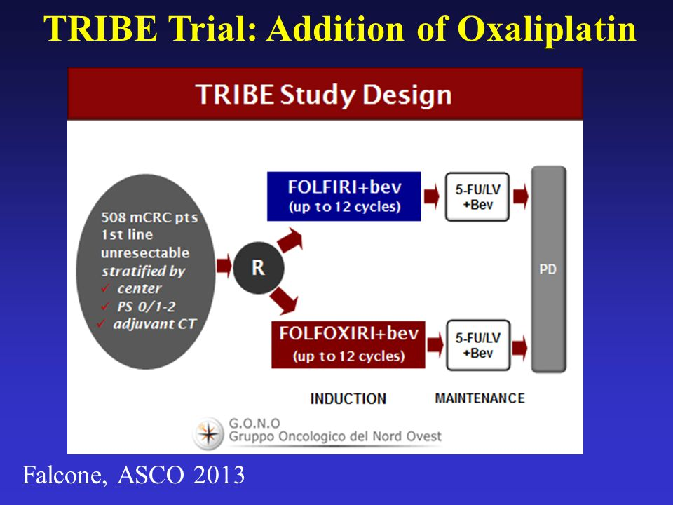 TRIBE Trial: Addition of Oxaliplatin