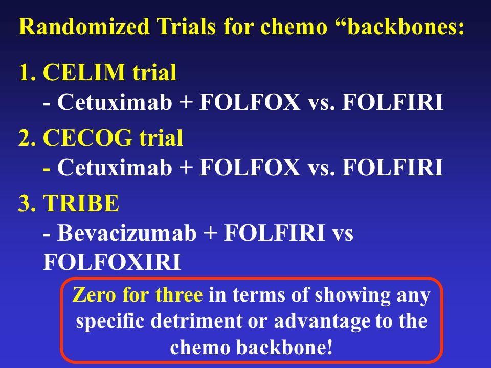 Randomized Trials for chemo backbones: CELIM trial