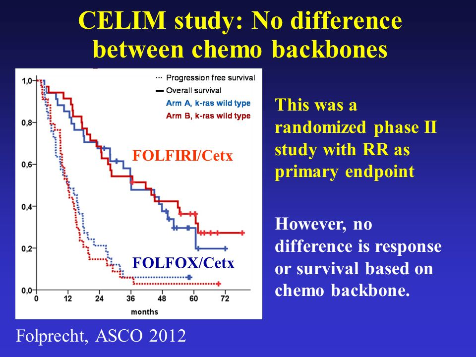 CELIM study: No difference between chemo backbones