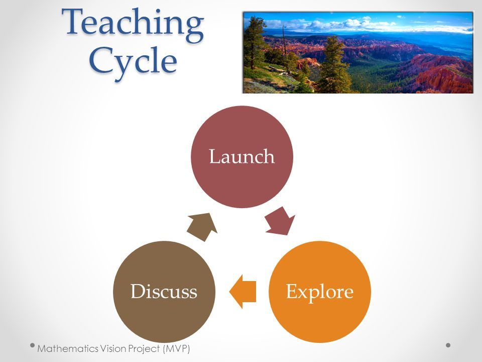 Teaching Cycle Launch Explore Discuss Mathematics Vision Project (MVP)