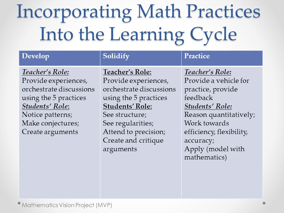 Incorporating Math Practices Into the Learning Cycle