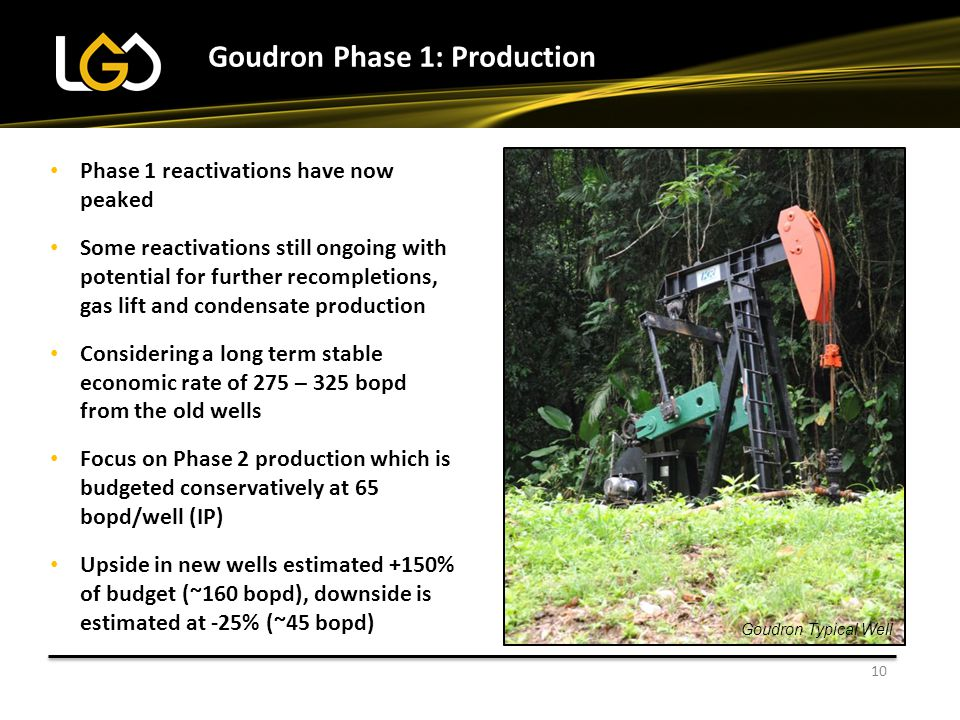 Goudron Phase 1: Production
