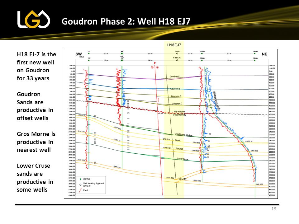 Goudron Phase 2: Well H18 EJ7