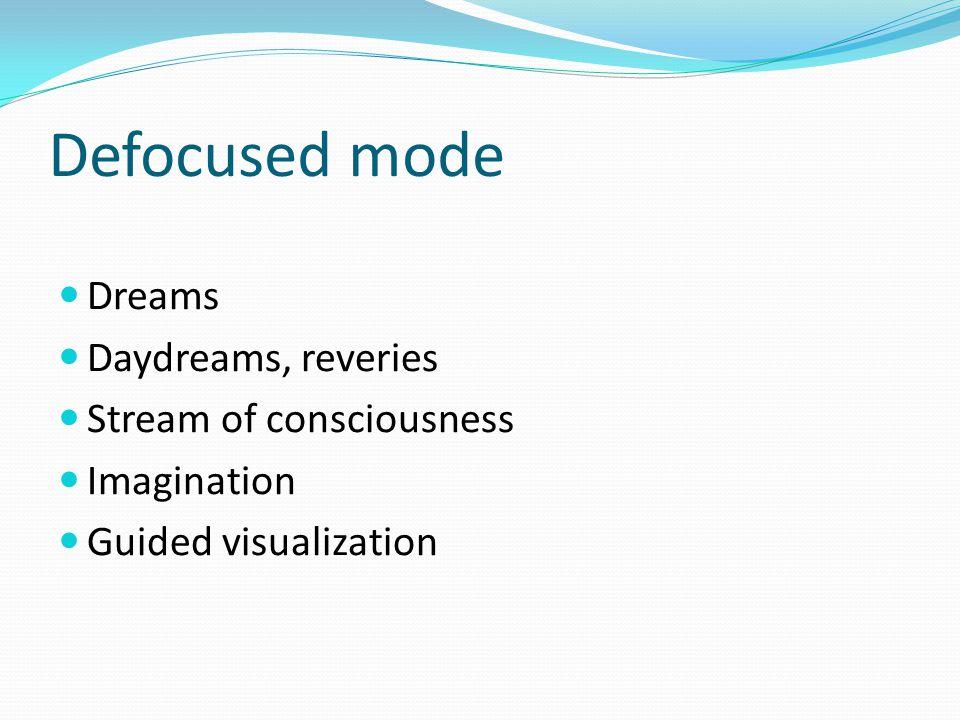 Defocused mode Dreams Daydreams, reveries Stream of consciousness