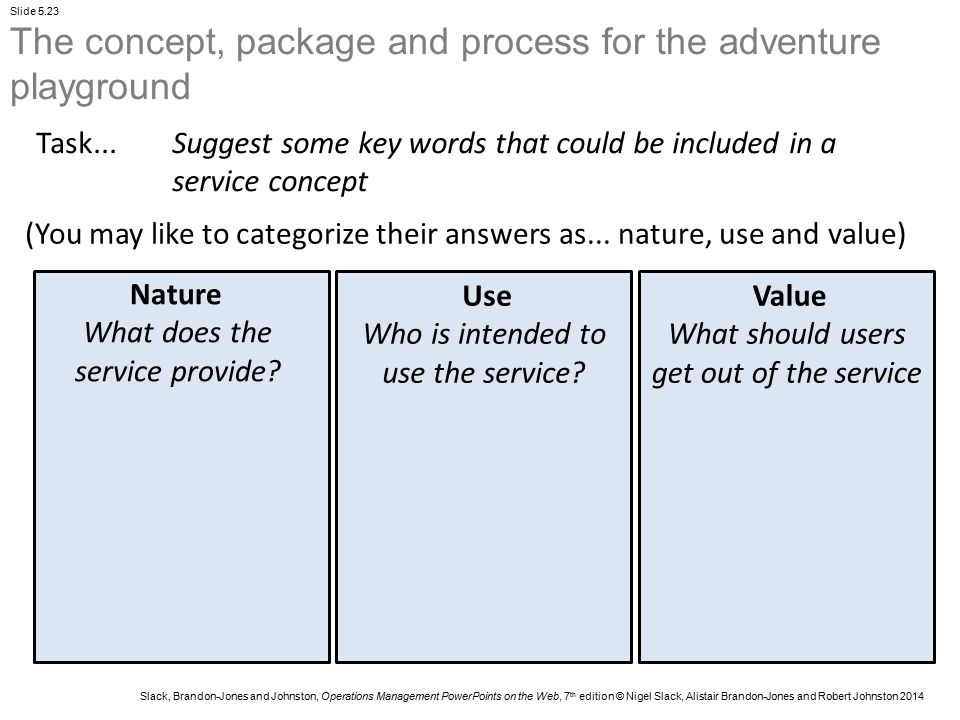 The concept, package and process for the adventure playground