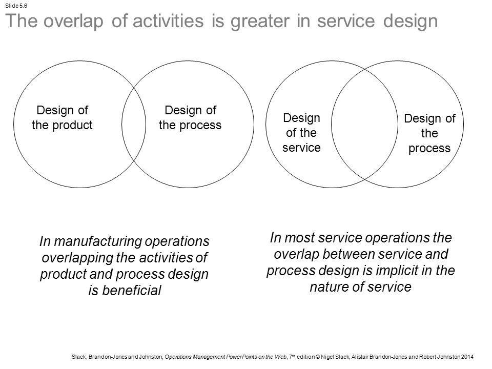 The overlap of activities is greater in service design