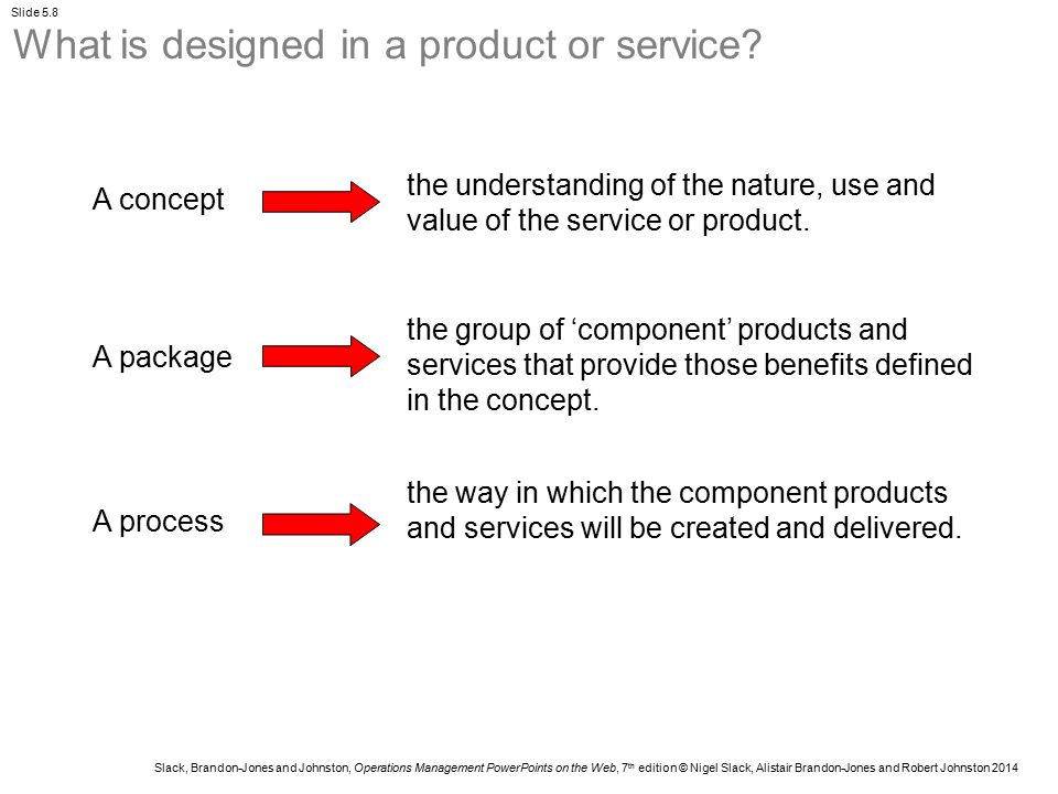 What is designed in a product or service