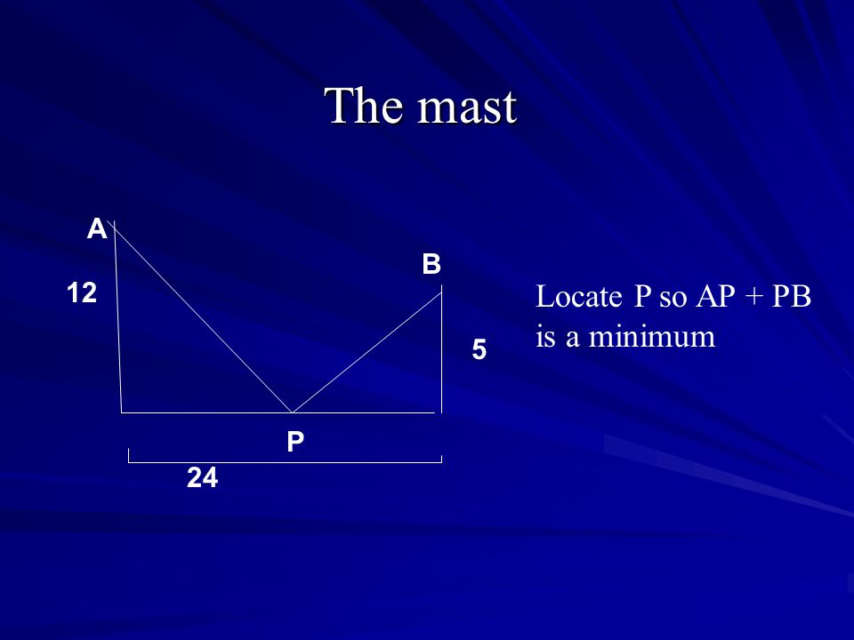 The mast A B 12 Locate P so AP + PB is a minimum 5 P 24