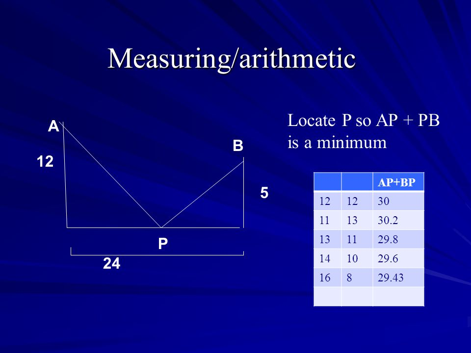 Measuring/arithmetic