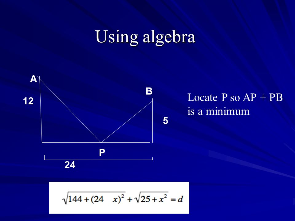 Using algebra A B Locate P so AP + PB is a minimum 12 5 P 24