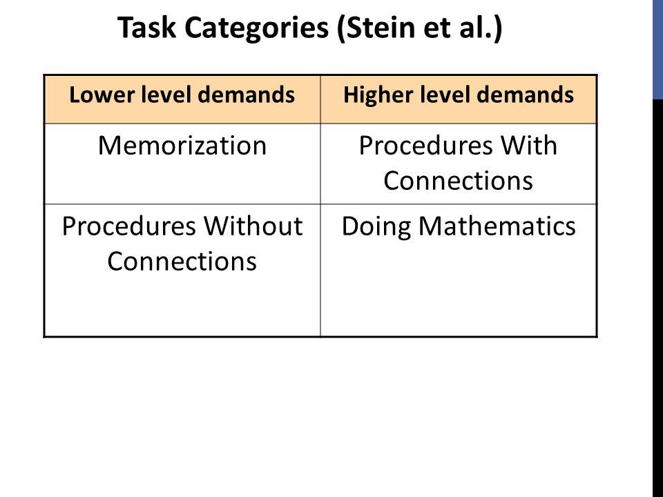 Task Categories (Stein et al.)